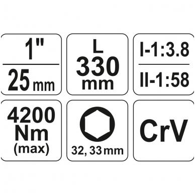 Padidintos jėgos raktas /reduktorius ratams 2-jų greičių 5