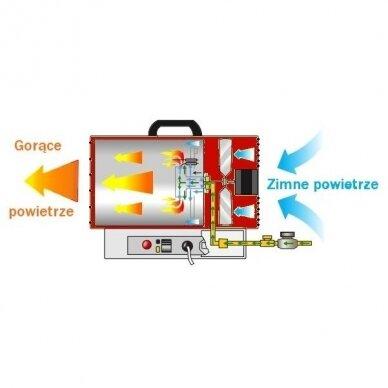 Dujinis šildytuvas 40kW su termostatu Kraft&dele 11