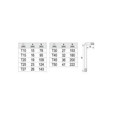 Ilgų šešiakampių raktų komplektas TORX 9 dalių T10-T50 3