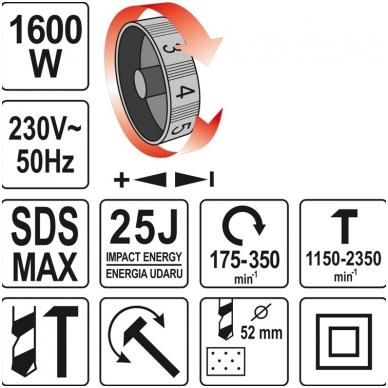 Perforatorius 1600W, 25J, SDS-MAX 4